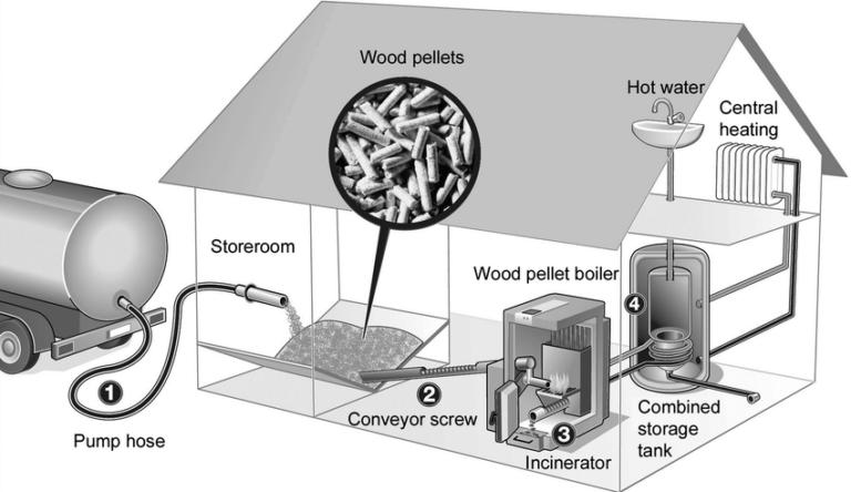 Boiler room4