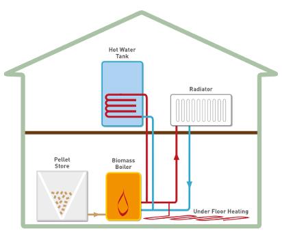 boiler room5